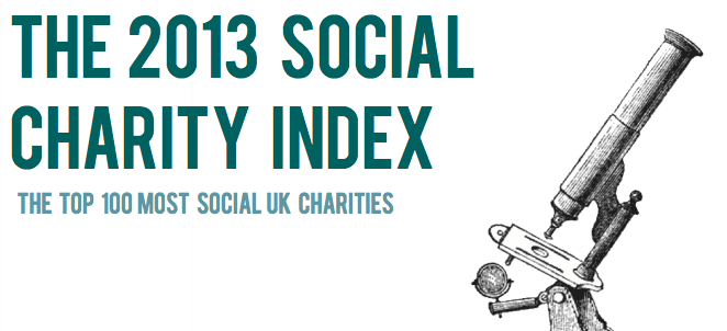 Social Charity Index