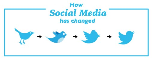 how social media has changed