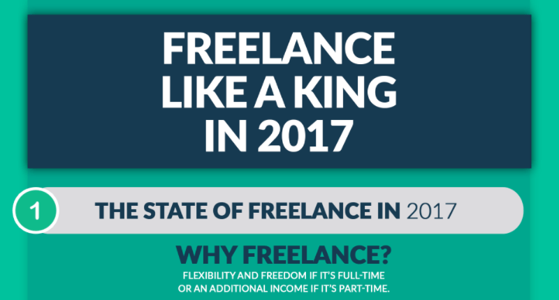 Why Freelance? Flexibility, Freedom and Additional Income